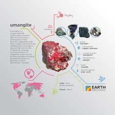 Umangite is named after the locality of Sierra de Umango, La Rioja province in Argentina. #science #nature #geology #minerals #rocks #infographic #earth #tvstone #umangite