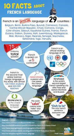 Facts about learning French language in France.