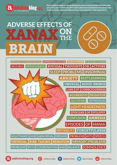 Negative effects of Xanax on the brain (INFOGRAPHIC)