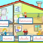 Spanish Game - Online Activities Teach Family and House Vocabulary - Spanish Playground