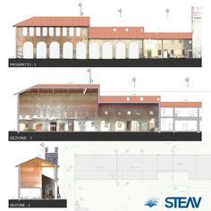 #Rilievo #laserscanner e rappresentazione architettonica