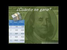 #TetraX #Ley_de_éxito del #Holding 1-9-90 #Español
