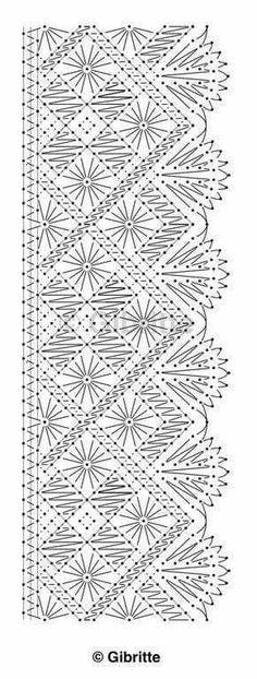 #lacemaking Bobbin Lace Patterns, Weaving Patterns, Crochet Patterns, Needle Tatting, Needle Lace, Irish Crochet, Crochet Lace, Doily Art, Bobbin Lacemaking