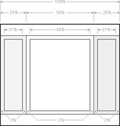 Three column layout dimensions