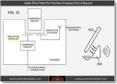 Una Patente Sugiere Carga por Inducción para el iPhone 5