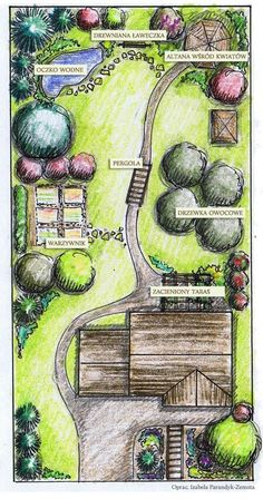 14 Some of the Coolest Ideas How to Improve Landscape Design Plans Backyard Landscape Design Plans, Garden Design Plans, Small Garden Design, Big Garden, Easy Garden, Dream Garden, Garden Planning, Planning App, Backyard Landscaping