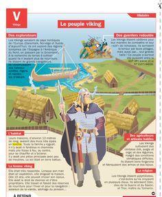 Fiche exposés : Le peuple Viking                                                                                                                                                                                 Plus