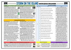 Power and Conflict Poetry Knowledge Organisers Huge Bundle! by TandLGuru - Teaching Resources - Tes Storm On The Island, Checking Out Me History, English Literature Poems, Gcse Poems, English Gcse Revision, Poem Analysis, Essay Writing Skills, Poetry Unit, Revision Notes