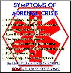 This is what post op was like.(not fun) Adrenal Glands, Adrenal Fatigue, Adrenal Stress, Thyroid Disease, Addison's Disease, Rare Disease, Addison Crisis, Secondary Adrenal Insufficiency, Congenital Adrenal Hyperplasia
