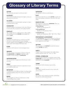 Fifth Grade Reading & Writing Worksheets: Literary Terms Teaching Literature, Teaching Writing, Writing Skills, Essay Writing, Writing Workshop, Teaching Ideas, Academic Writing, Writing Quotes, Writing Ideas