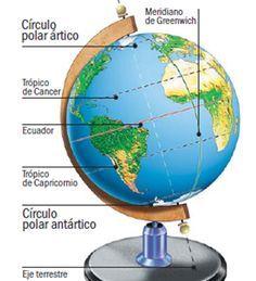 Pin En Ciencias De La Tierra