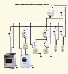 ru d 34028 d Electrical Circuit Diagram, Home Electrical Wiring, Electrical Plan, Electrical Projects, Electrical Installation, Electrical Engineering, Plumbing Drains, Bathroom Plumbing, Kitchen Layout Plans