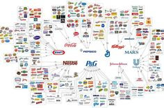 Most everything in an American Grocery store is linked to one of 10 companies. - Imgur