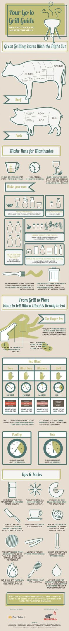 Your Go-to Grill Guide: Tips and Tricks to Master the Grill Infographic Grilling Tips, Grilling Recipes, Cooking Recipes, Bbq Tips, Cooking Hacks, Tips And Tricks, Barbacoa, Grillin And Chillin, Smoke Grill