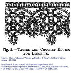 Source: Harper's bazaar: Volume V, Number 3, New York: Hearst Corp., January 20, 1872