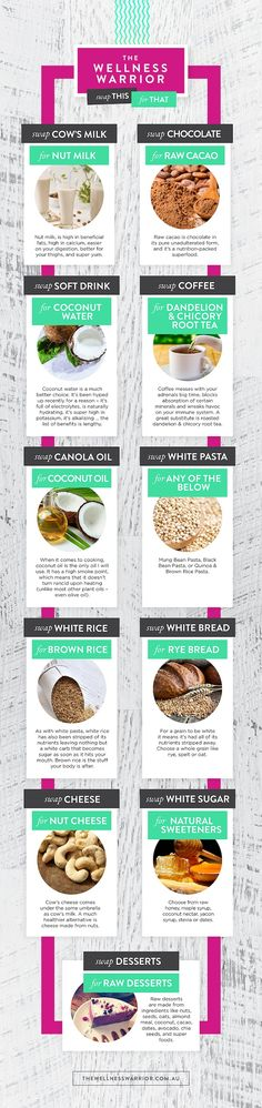 Healthy Food Swaps (Infographic) This month s hot topic: Women s Health amp; Nutrition Here are 11 Healthy Food Swaps (Infographic)This month s hot topic: Women s Health amp; Nutrition Here are 11 Healthy Food Swaps (Infographic) Healthy Food Swaps, Healthy Tips, Healthy Choices, Healthy Snacks, Healthy Recipes, Health And Nutrition, Women's Health, Health Goals, Health Care