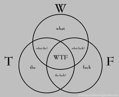 WTF explained in a venn diagram Bad Humor, Text Jokes, The Funny, Funny Shit, Funny Stuff, Hilarious, I Laughed, Funny Pictures, Let It Be