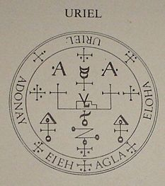 The Sloane MSS Series: Concerning Divination by the Word of Uriel Magic Symbols, Ancient Symbols, Ancient Alphabets, Seven Archangels, Archangel Uriel, Protection Symbols, Spiritus, Mystique, Angels And Demons