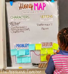 Laminate those beautiful anchor charts so you can use them again and again. Leave them blank so students can fill them again and again. Love the mix of dry erase and stickies on this one!