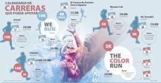 Calendario de Carreras que puede Apoyar #Población