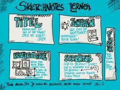 Sketchnotes lernen