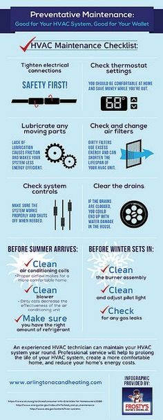 Preventive Maintenance Checklist that will help you save money and keep your HVAC system in great, working condition. Good for Your HVAC System, Great for Your Wallet Furnace Maintenance, Hvac Repair, Preventive Maintenance, Heating And Air Conditioning, Heating And Cooling, Save Energy, Conditioner, Wallet, Plumbing