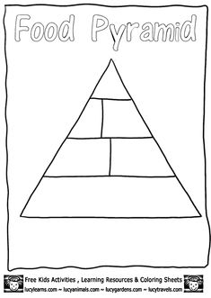 food pyramid template for kids - Google Search