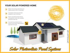 Solar Photovoltaic Panel Systems NZ. Skysolar is specialists in #solar energy systems. #Photovoltaic systems NZ is the perfect solution of Eco-friendly energy and this solar system help you in your power bills and also reduce your external power consumption. #solarenergy #solarpanels