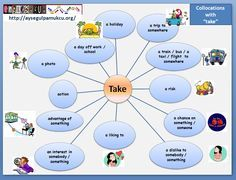 Business collocations with images to share - Google Search