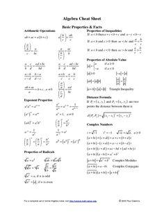 algebra formula sheet printable | homework cheat sheets ...