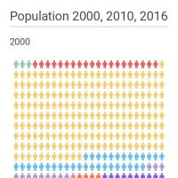 Infographic: Population of Australia and South East Asia