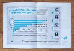 Postdigital: Das Corporate Magazine von Aperto Plenum