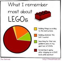 Hvad jeg husker mest om Lego