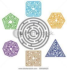 A labyrinth is not a maze, though the two terms are often used interchangeably in English. A maze has many paths, multiple entrances and exits, and has dead ends and traps. A maze is a game, a challenge. In contrast, a labyrinth has a single entrance and a single path that leads to the center. There is one path in/out of the labyrinth.