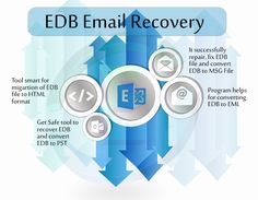 Perfectly and safely recover EDB file and convert EDB to PST, EML, MSG and HTML by using wonderful EDB to PST Recovery Software that fix all corruption issues of EDB file and safely convert EDB file to PST file with emails, contacts, calendars, task, notes and appointments. Visit Here :- http://www.exactrelease.org/edb-to-outlook-converter-link-1130460.html