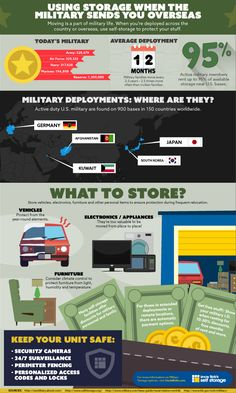 Are you in the military and in need of a long term storage solution? This military storage guide helps locate military discounts and provides other tips. Military Deployment, Military Wife, Budget Storage, Storage Organization, Self Storage Units, Moving And Storage, Army Life, Military Discounts, What Is Like