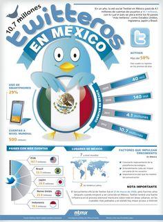 Twitteros en México #infografia #infographic #socialmedia