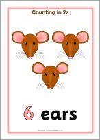 Here's a set of posters of mice with big ears for skip counting by 2.