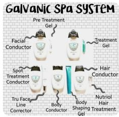 This galvanic spa treats so many different areas and issues INTROCLEANSER™ Premium Blackhead Remover Nu Skin, Beauty Skin, Health And Beauty, Galvanic Spa, Galvanic Facial, Sagging Skin, Skin Care Tools, Hair Gel, Home Spa
