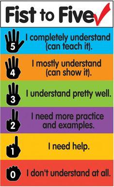 12 Great Third Grade Assessment Ideas - WeAreTeachers Formative And Summative Assessment, Reading Assessment, Fourth Grade, Third Grade, Education Major, Levels Of Understanding, Teaching Strategies, Instructional Strategies, Classroom Management