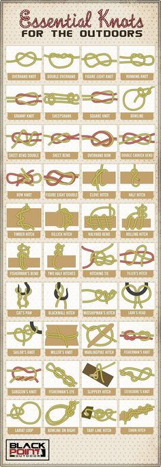 These knots, all 40 of them, will add a lot to your knowledge rank. All outdoors...