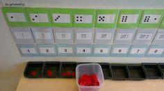 Getallenlijn - Precies mijn idee om te maken voor in de klas!