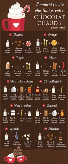 [Noël] 10 façons de se faire un chocolat chaud vegan ♡ Sweet Recipes, Vegan Recipes, Cooking Recipes, Chocolate Caliente, Cocktails, Drinks, Beverages, Diy Food, Chocolate Recipes