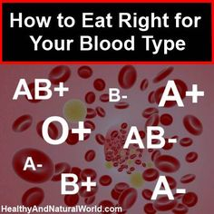How to Eat Right for Your Blood Type