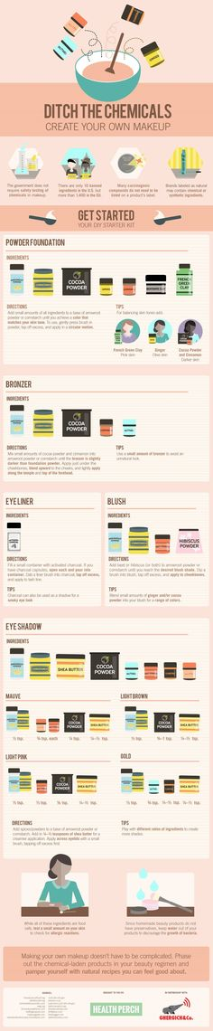 Not only are handmade makeups tailor-made, but they are also healthier for your body (especially over time). Additionally, the ingredients listed here are often kitchen staples, meaning you cut down on cost by buying multiple-use items and reduce waste.