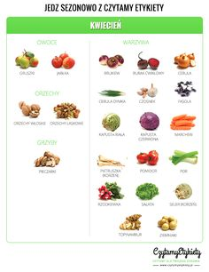 Eat Healthy Cheap, Healthy Eating, Fruit For Diabetics, Diabetic Fruit, English Vocabulary, Learn English, Eating Healthy, Learning English, Healthy Food