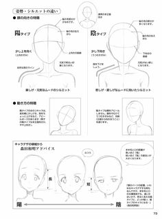 73 Drawing Lessons, Drawing Techniques, Drawing Tips, Manga Drawing Tutorials, Manga Tutorial, Anime Drawing Books, Manga Art, Drawing Reference Poses, Design Reference