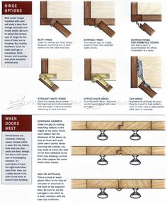 #3105 Frame and Panel Construction - Cabinet Door Construction