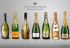top champagne brands