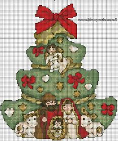 Thrilling Designing Your Own Cross Stitch Embroidery Patterns Ideas. Exhilarating Designing Your Own Cross Stitch Embroidery Patterns Ideas. Xmas Cross Stitch, Cross Stitch Charts, Cross Stitch Designs, Cross Stitching, Cross Stitch Embroidery, Embroidery Patterns, Cross Stitch Patterns, Hand Embroidery, Loom Patterns